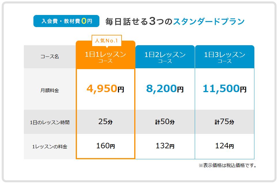 DMM英会話 価格表